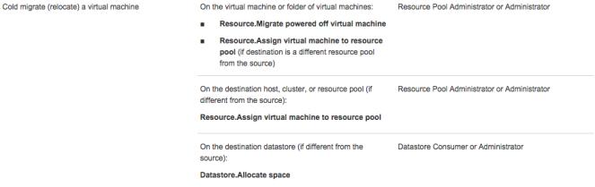 Cold migrate (relocate) a virtual machine