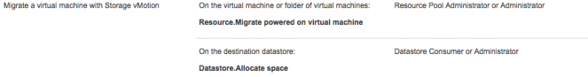 Migrate a virtual machine with Storage vMotion