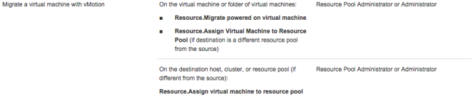 Migrate a virtual machine with vMotion