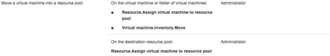 Move a virtual machine into a resource pool